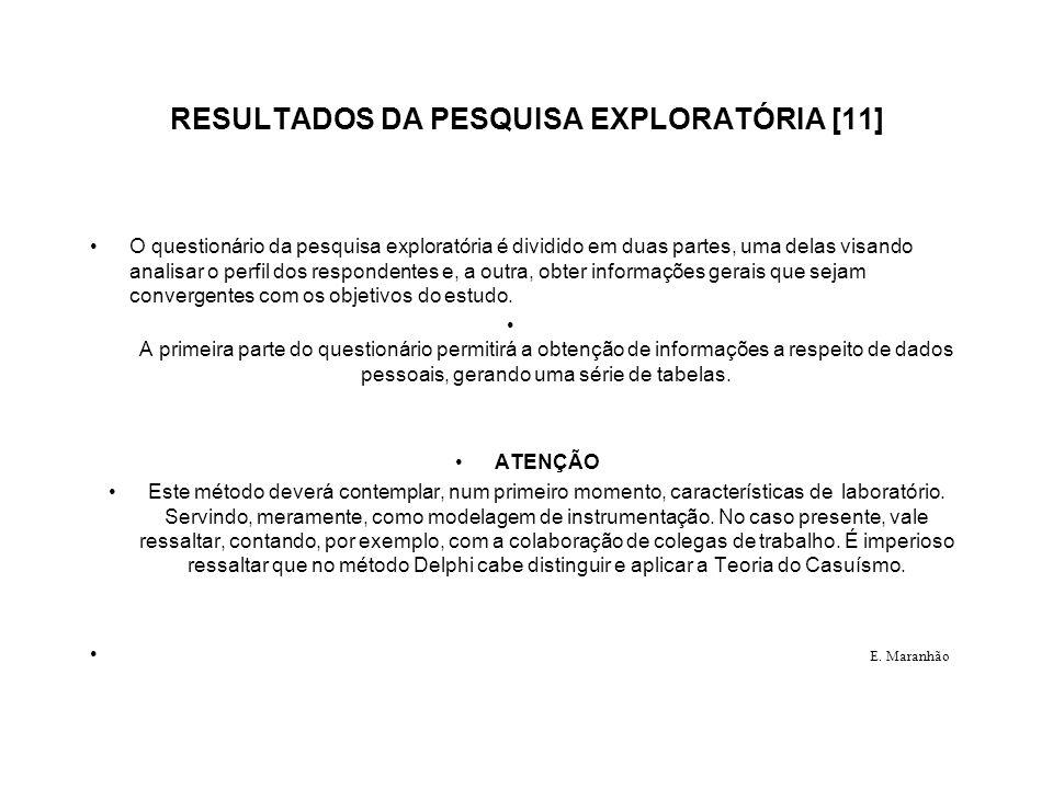 RESULTADOS DA PESQUISA EXPLORATÓRIA [11]